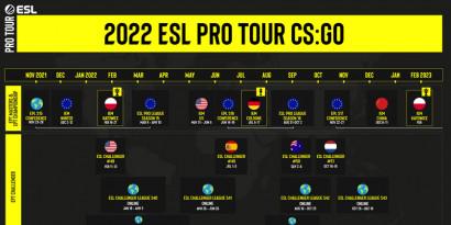 L'ESL Pro Tour fait peau neuve