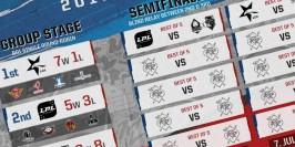 Rift Rivals 2019 : la LCK va directement en finale