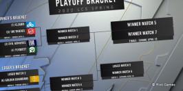 LCS : arbre et agenda des playoffs