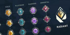Riot Games travaille sur un système de classement plus complet pour les joueurs Radiant
