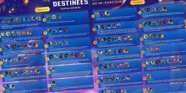 L'antisèche spéciale de Teamfight Tactics : Destinées set 4.5