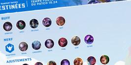 Notes de patch 10.24 de Teamfight Tactics