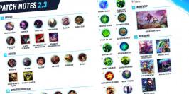 Note de la mise à jour 2.3 de Wild Rift : nouveaux champions et quelques équilibrages
